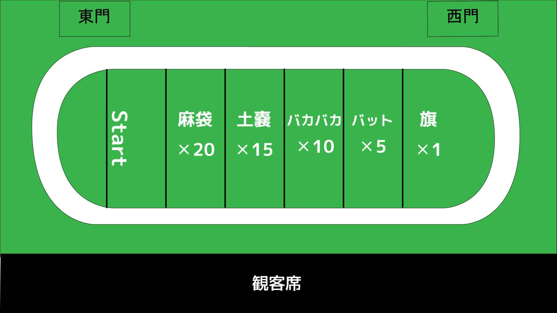第69回体育祭 栄光学園